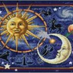 Daily Horoscope Astrology