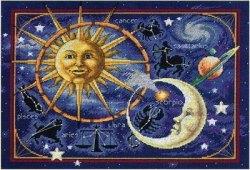 Daily Horoscope Astrology